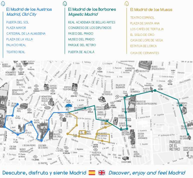 Free Tour Bilbao Mapa